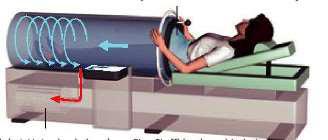 Συσκευή περιοδικης υποπίεσης